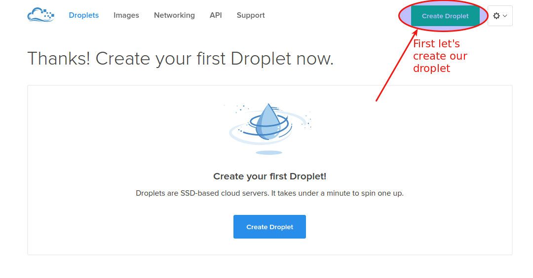Droplet creation